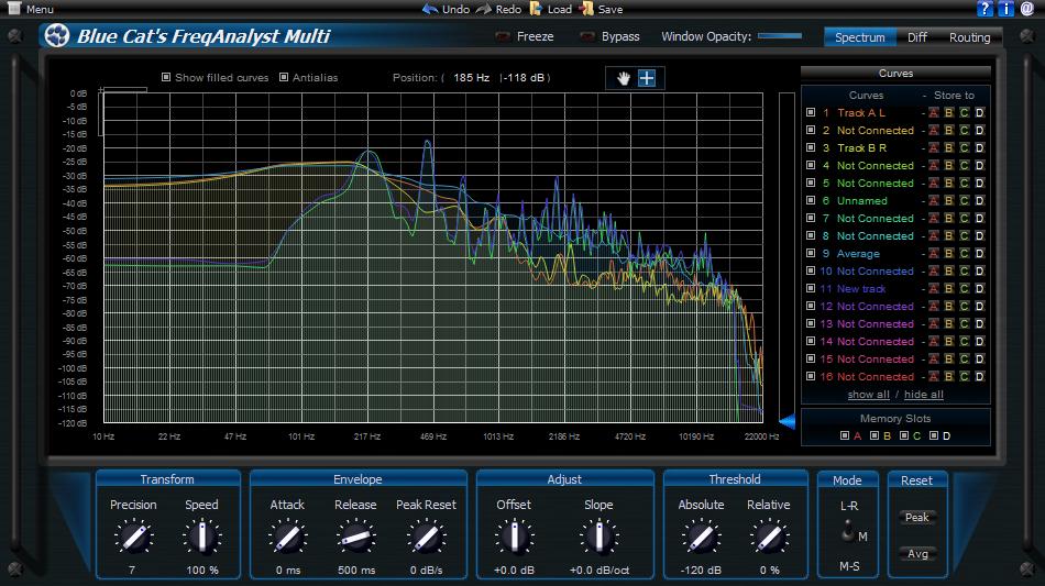 Blue Cat Audio Oscilloscope