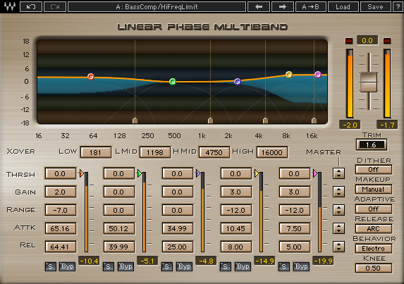 Waves Linear Phase Multiband